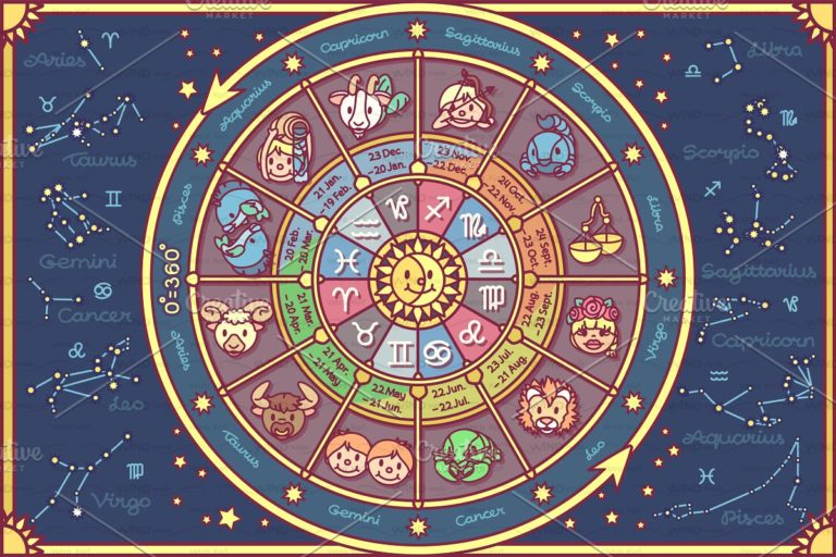 Kepribadian Zodiak Mana yang Paling Menggambarkan Kamu?