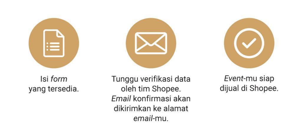 Jual tiket di Shopee